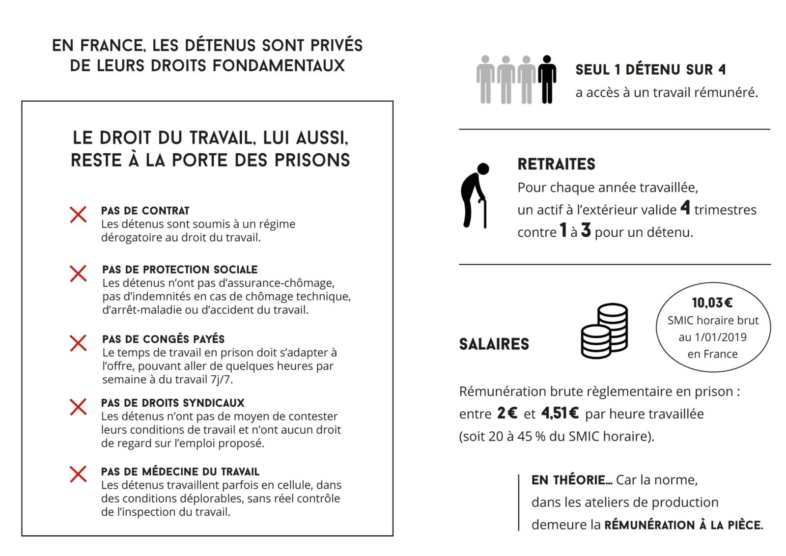3d717d40075 Travailleurs détenus   misérables parmi les précaires – Observatoire ...